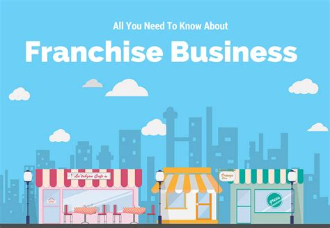 how to benefit from franchise business opportunity