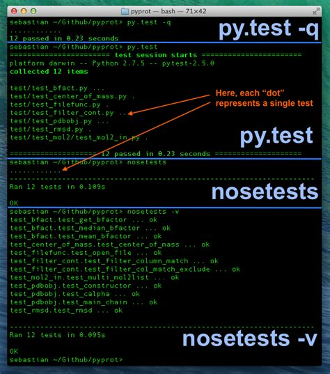 command pattern unit test unit testing in python
