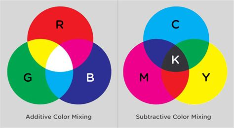 pick colors 20 web programming tips to boost your skills