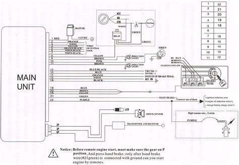 vehicle wiring diagrams for remote start wiring