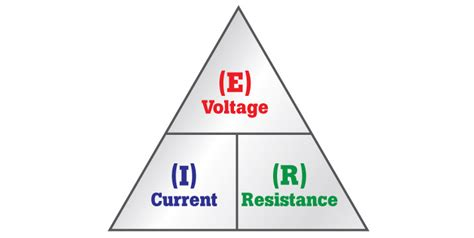 do resistors resist voltage or current what is ohm s