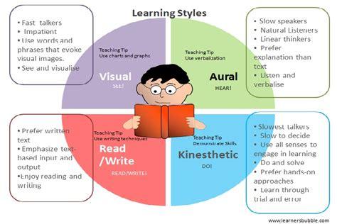 4 designer illustration style education design learner s bubble