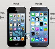 Image result for iPhone 5s Size. Size: 178 x 160. Source: specblo.com