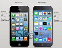 Image result for iphone 5s size. Size: 204 x 160. Source: specblo.com