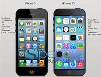 Image result for iphone 5s size in inches. Size: 209 x 160. Source: specblo.com