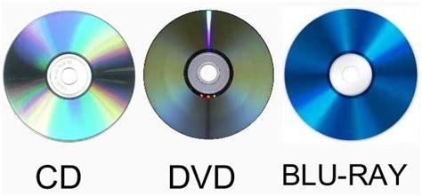Dvd Juventus 2 Disc 光学ディスク cd dvd bd の違いとは memori one メモリワン