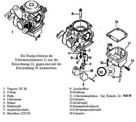 Roller Vergaser Reinigen Ohne Ausbau by Scooter Problem Seite 3