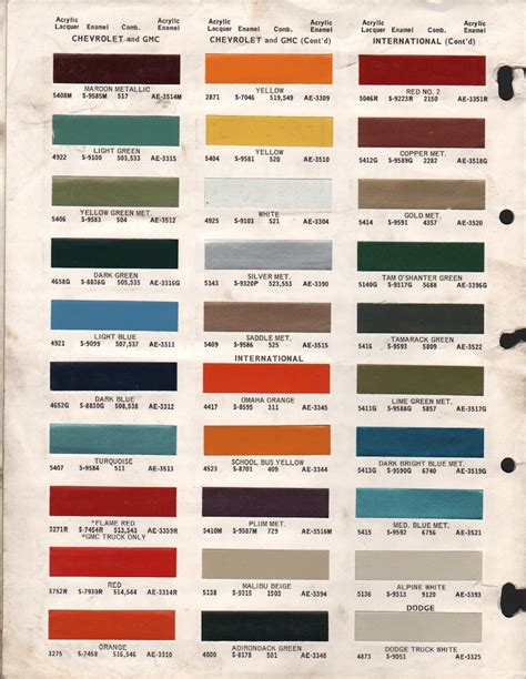mack paint colors autos weblog