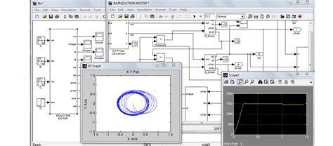 induction motor using matlab simulink model of three phase induction motor file exchange matlab central