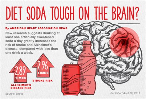 Brain Shrinks To Detox At by A Diet Soda A Day Could Affect Dementia Risk Aha News