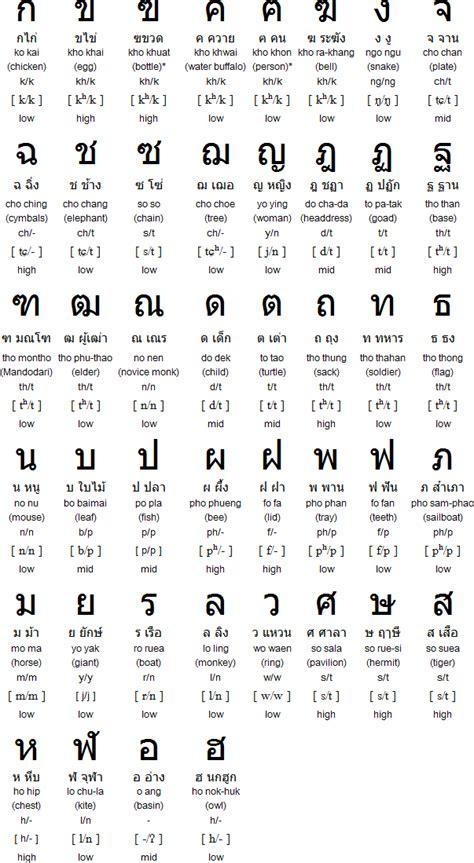 lettere thailandesi opiniones de alfabeto thai
