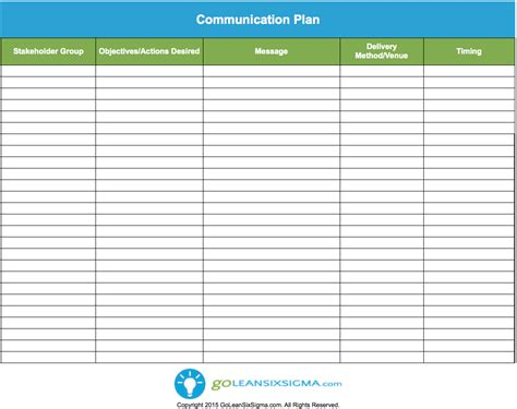 Communication Plans Template by Communication Plan Template Goleansixsigma Lean