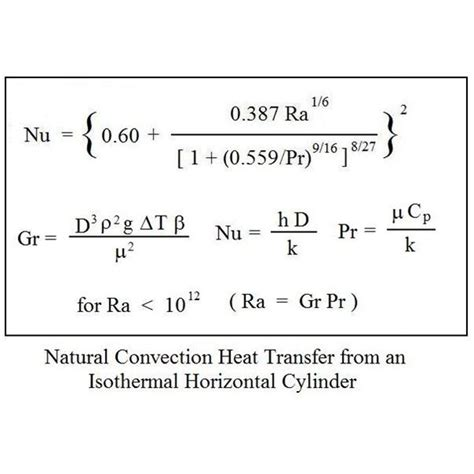 heat sink heat transfer coefficient excel spreadsheets to calculate
