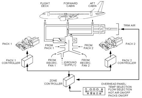 air conditioning diagram air handler diagram elsavadorla