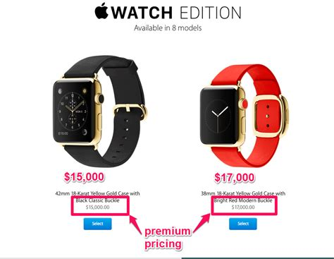 premium pricing makes products look exclusive and high