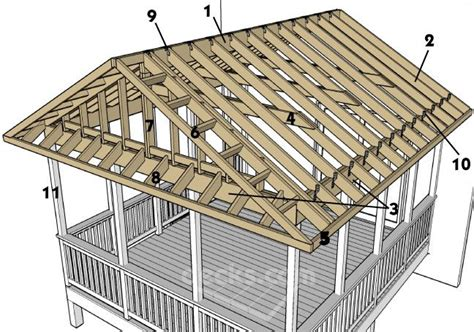 how to build a gable roof the front overhang of a gable roof uses a rake or ladder rafter that utilizes blocking to