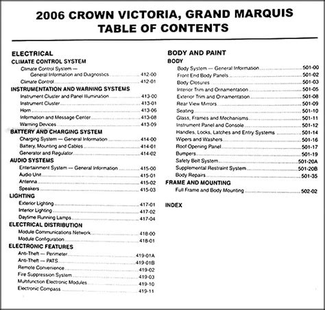 security system 2006 ford crown victoria user handbook 2006 crown victoria grand marquis repair shop manual original