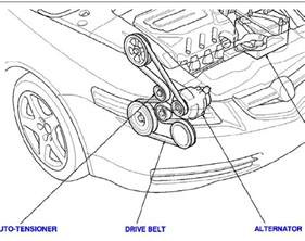 2005 Acura Tsx Serpentine Belt Need Belt Diagram For Acura Tl 2004