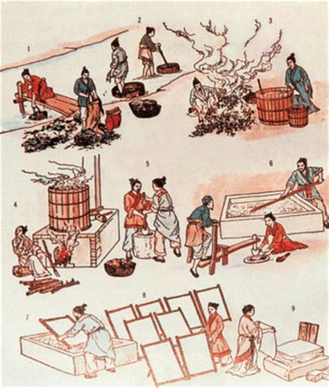 How Did Ancient China Make Paper - top 20 ancient inventions