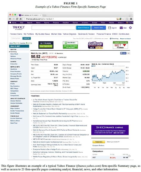 Yahoo And Search Yahoo Finance Search And Earnings Announcements