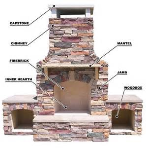 Cast Iron Outdoor Fireplace - outdoor fireplaces amp fire pits