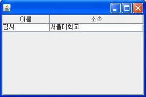 javax swing jtable handfeel jtable setpreferredwidth 각 컬럼 너비조절 질문이요