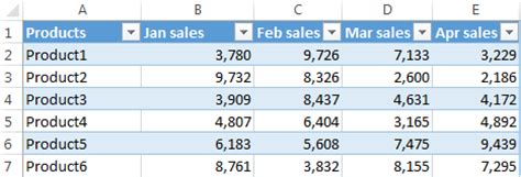 excel alternating row color how to highlight every other row or column in excel to