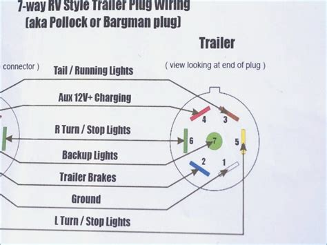9 pin trailer wiring diagram us wiring diagram with