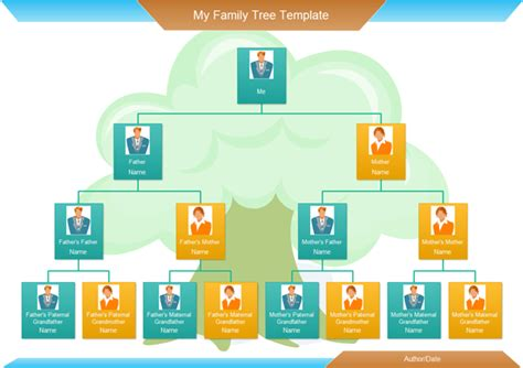draw a family tree template family tree software