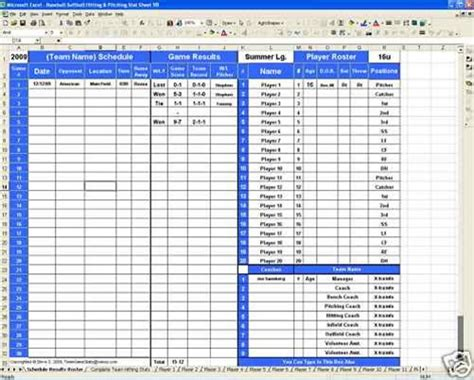 Baseball Statistics Spreadsheet by Actual Screenshot From Baseball Digital Scorebook Score