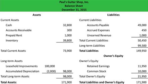 financial statements amp financial reporting linkedin