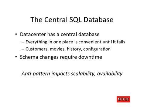 xsd datetime pattern milliseconds cloud architecture tutorial platform component