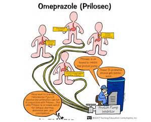 Is Prilosec A Proton Inhibitor Nursing School Pharm Mnemonics