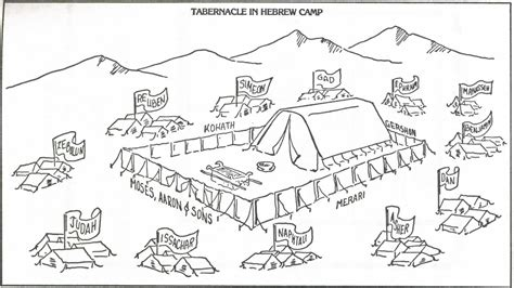 printable coloring pages exodus tabernacle coloring page free wonder kids week 5 ten