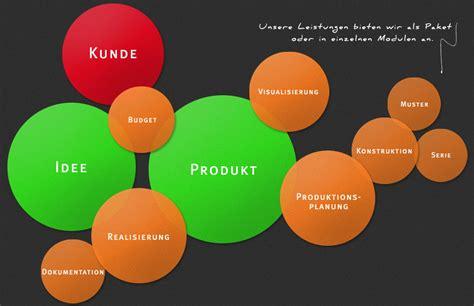 design management berlin design management material oberfl 228 chen beratung von