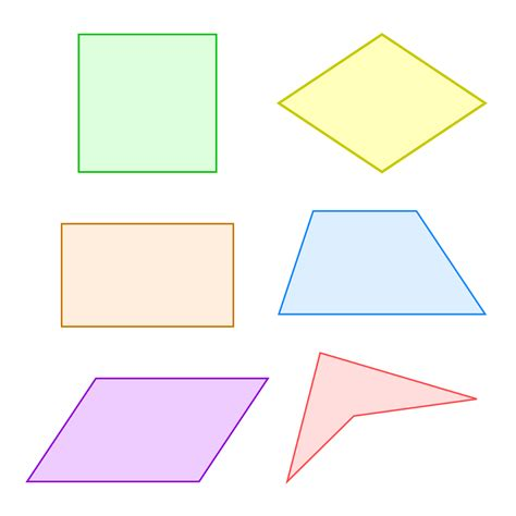 rectangle square geometry thinglink