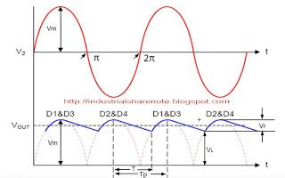 effect of inductor in rectifier circuit effect of capacitor in wave rectifier 28 images effect of filter capacitor half wave 28