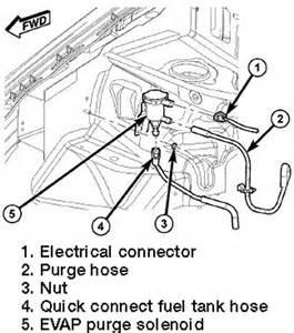 2004 Ford F150 Interior Replacement Parts Repair Guides Component Locations Evap Purge