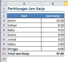 format clock adalah tutorial excel menjumlahkan waktu yang melebihi 24 jam