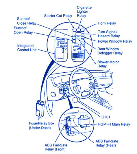 1997 honda civic relay wiring diagram efcaviation