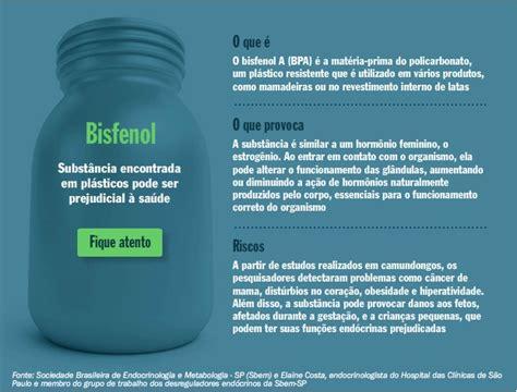 Freezer Fresta locknlock brasil novembro 2012