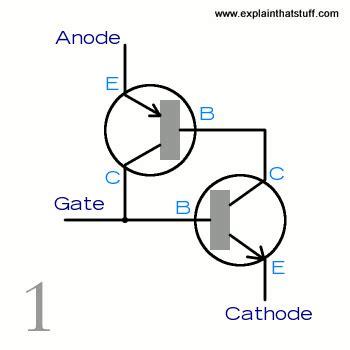 darlington transistor how it works how do thyristors work thyristors and transistors compared