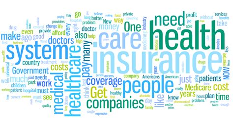 health insurance pre tax individual health insurance with section 125 premium only plan document