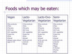 healthy meals for vegetarians ppt video online download