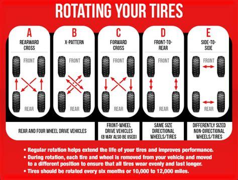 radial tire rotation diagram tire rotation jotires