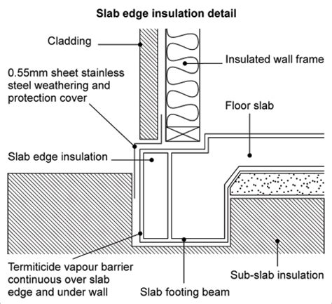 Concrete Floor Slab Detail by Concrete Slab Floors Yourhome
