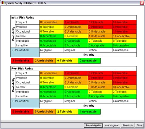 safety matrix template system safety risk matrix pictures to pin on