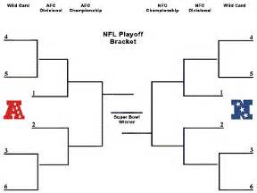 nfl playoff bracket template nfl football playoff bracket office pool template and