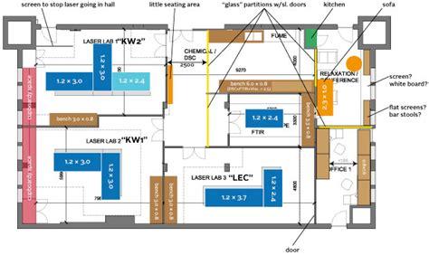 layout of laboratory design new lab wynne group at the university of glasgow
