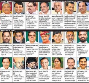 list cabinet ministers of india cabinet ministers of india 2014 list in telugu